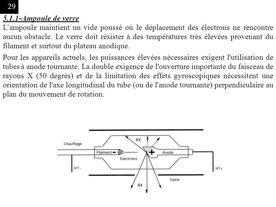 29 5.1.1-Ampoule de verre Lampoule maintient un vide poussé où le déplacement des électrons ne rencontre aucun obstacle. Le verre doit résister à des