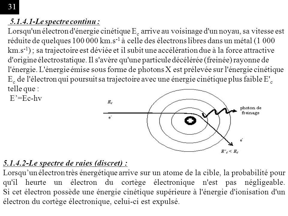31 5.1.4.1-Le spectre continu : Lorsqu'un électron d'énergie cinétique E c arrive au voisinage d'un noyau, sa vitesse est réduite de quelques 100 000