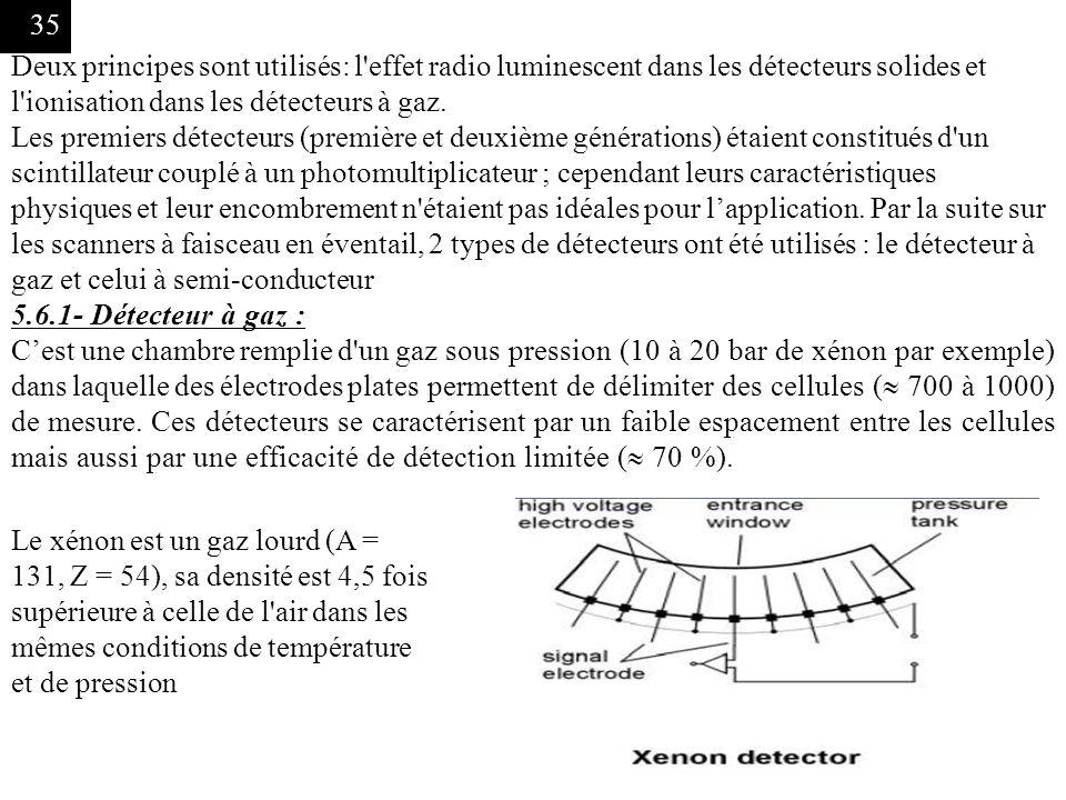 35 Deux principes sont utilisés: l'effet radio luminescent dans les détecteurs solides et l'ionisation dans les détecteurs à gaz. Les premiers détecte