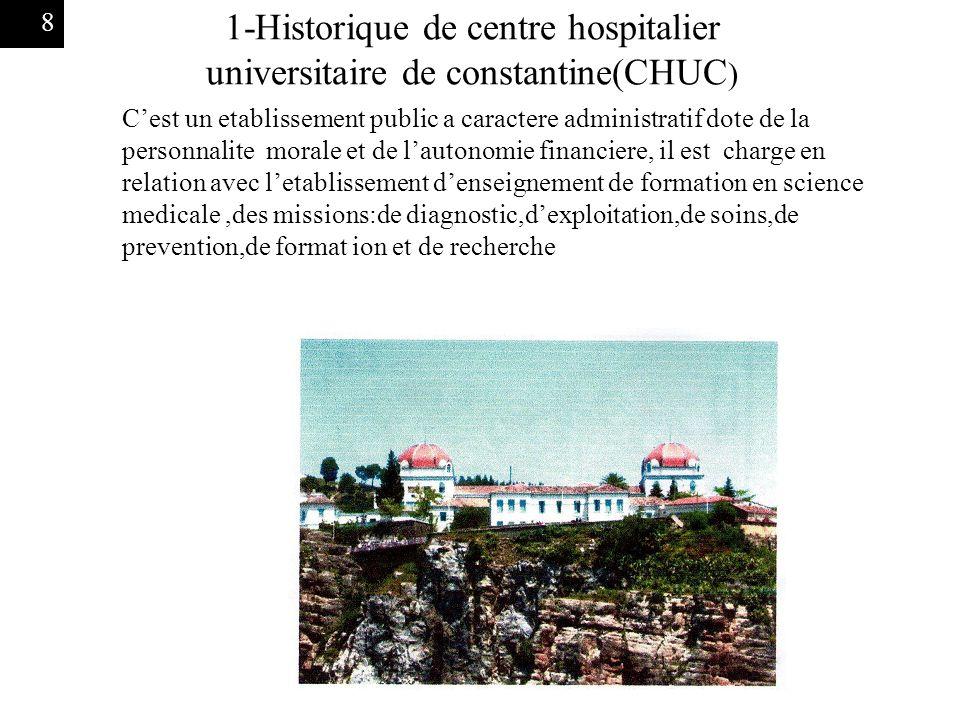1-Historique de centre hospitalier universitaire de constantine(CHUC ) 8 Cest un etablissement public a caractere administratif dote de la personnalit