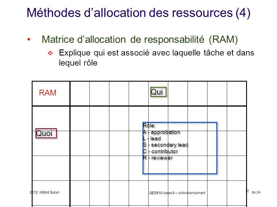 12 GES810 cours 9 – GES810 cours 9 – ordonnancement de 24 2012 Witold Suryn Méthodes dallocation des ressources (4) Matrice dallocation de responsabilité (RAM) Explique qui est associé avec laquelle tâche et dans lequel rôle RAM Rôle: A - approbation L - lead S - secondary lead C - contributor R - reviewer Rôle: A - approbation L - lead S - secondary lead C - contributor R - reviewer Quoi Qui