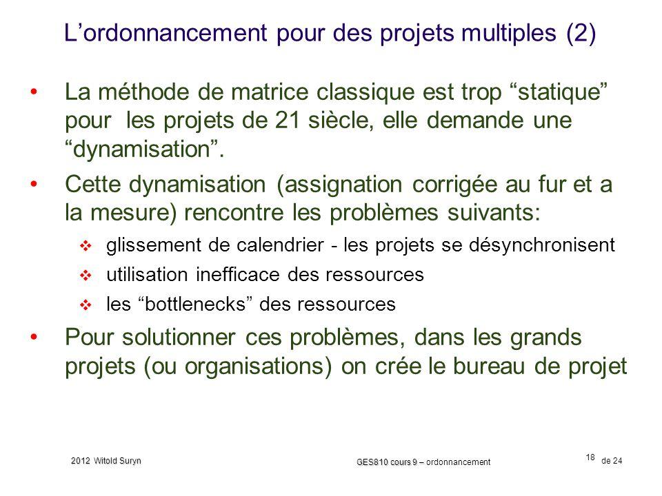 18 GES810 cours 9 – GES810 cours 9 – ordonnancement de 24 2012 Witold Suryn Lordonnancement pour des projets multiples (2) La méthode de matrice classique est trop statique pour les projets de 21 siècle, elle demande une dynamisation.
