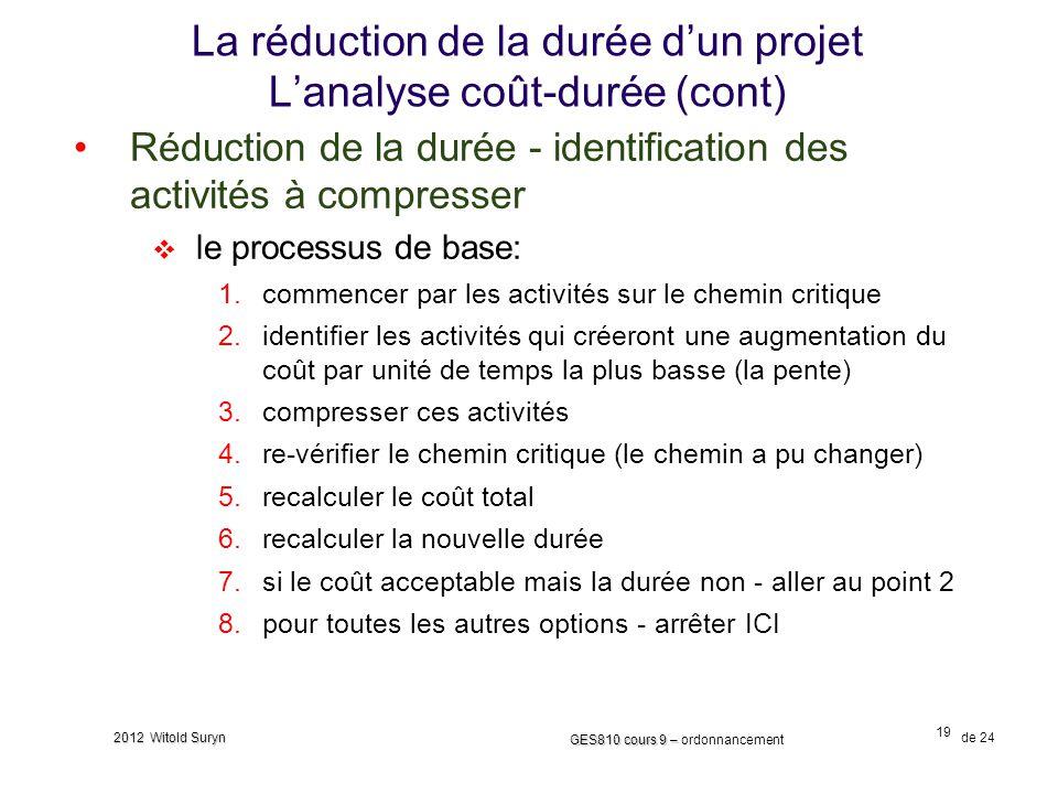 19 GES810 cours 9 – GES810 cours 9 – ordonnancement de 24 2012 Witold Suryn Réduction de la durée - identification des activités à compresser le processus de base: 1.