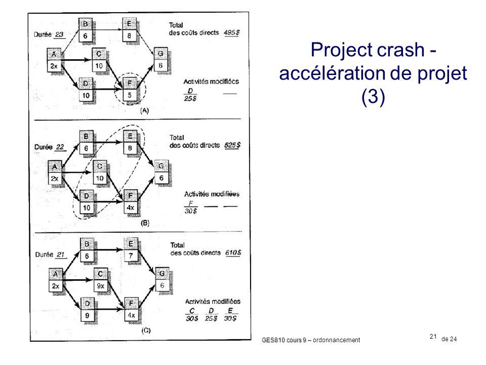 21 GES810 cours 9 – GES810 cours 9 – ordonnancement de 24 2012 Witold Suryn Project crash - accélération de projet (3)