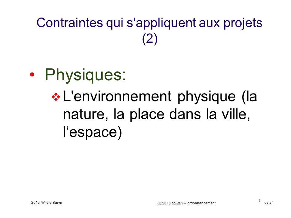 7 GES810 cours 9 – GES810 cours 9 – ordonnancement de 24 2012 Witold Suryn Contraintes qui s appliquent aux projets (2) Physiques: L environnement physique (la nature, la place dans la ville, lespace)