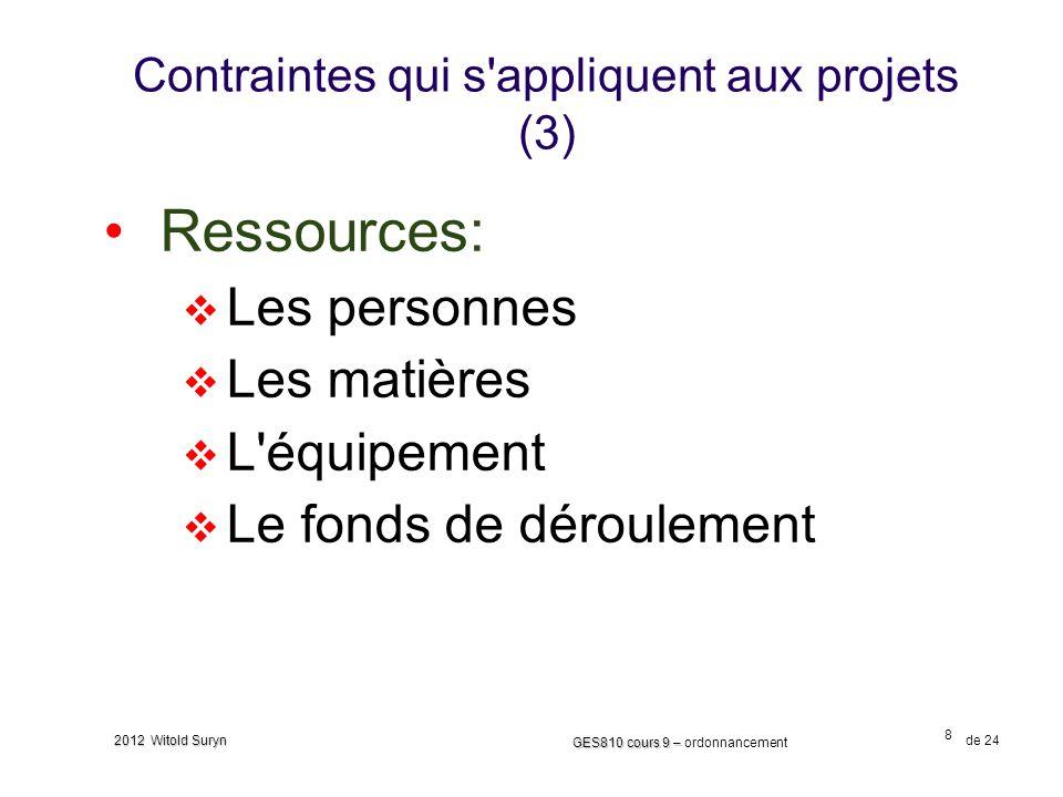 8 GES810 cours 9 – GES810 cours 9 – ordonnancement de 24 2012 Witold Suryn Contraintes qui s appliquent aux projets (3) Ressources: Les personnes Les matières L équipement Le fonds de déroulement