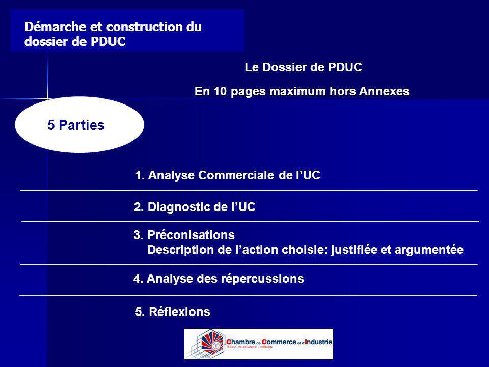 Lycée B de Perthes - Abbeville Lycée De Gaulle - Vannes Le Dossier de PDUC En 10 pages maximum hors Annexes 1. Analyse Commerciale de lUC 2. Diagnosti