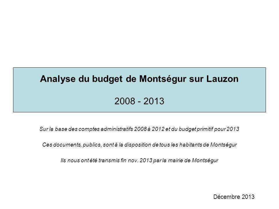 Analyse du budget de Montségur sur Lauzon 2008 - 2013 Décembre 2013 Sur la base des comptes administratifs 2008 à 2012 et du budget primitif pour 2013
