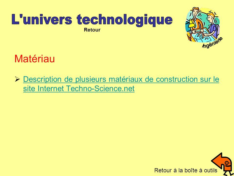 Matériau Description de plusieurs matériaux de construction sur le site Internet Techno-Science.net Description de plusieurs matériaux de construction