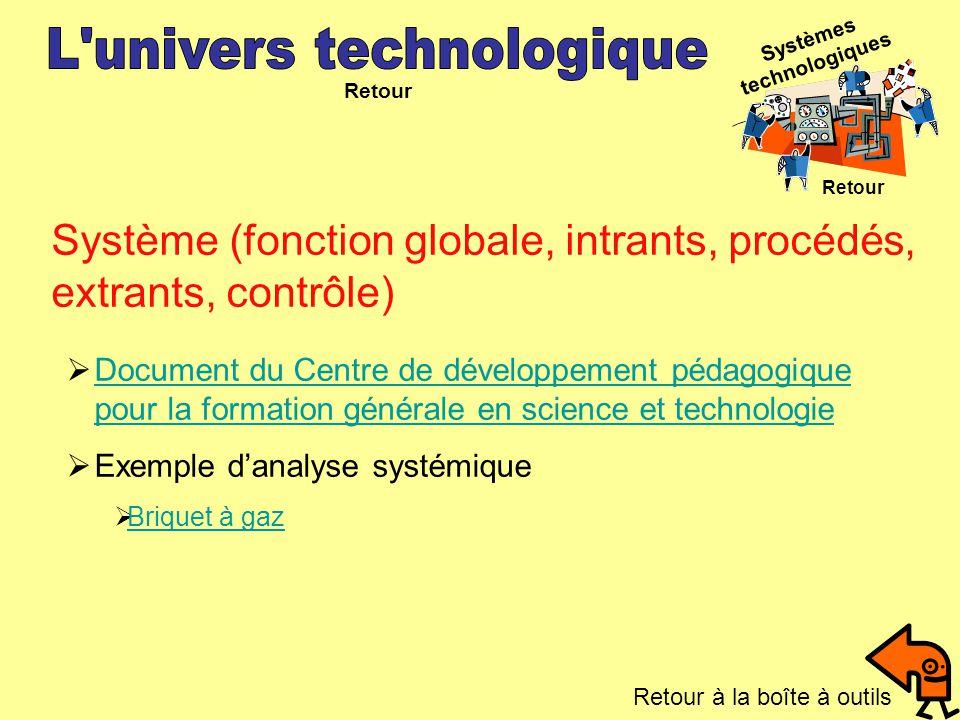 Système (fonction globale, intrants, procédés, extrants, contrôle) Systèmes technologiques Retour Document du Centre de développement pédagogique pour