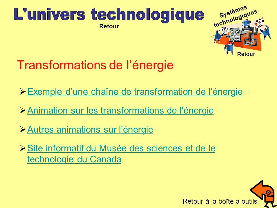 Retour Transformations de lénergie Systèmes technologiques Retour Exemple dune chaîne de transformation de lénergie Animation sur les transformations