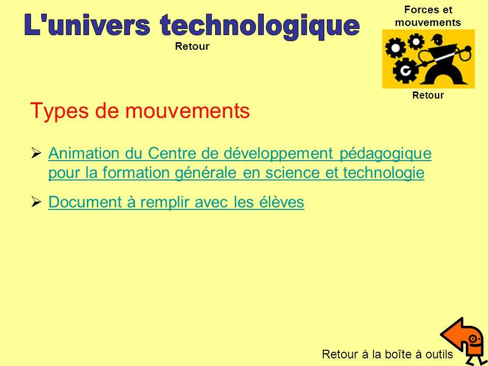 Retour Types de mouvements Animation du Centre de développement pédagogique pour la formation générale en science et technologie Animation du Centre d
