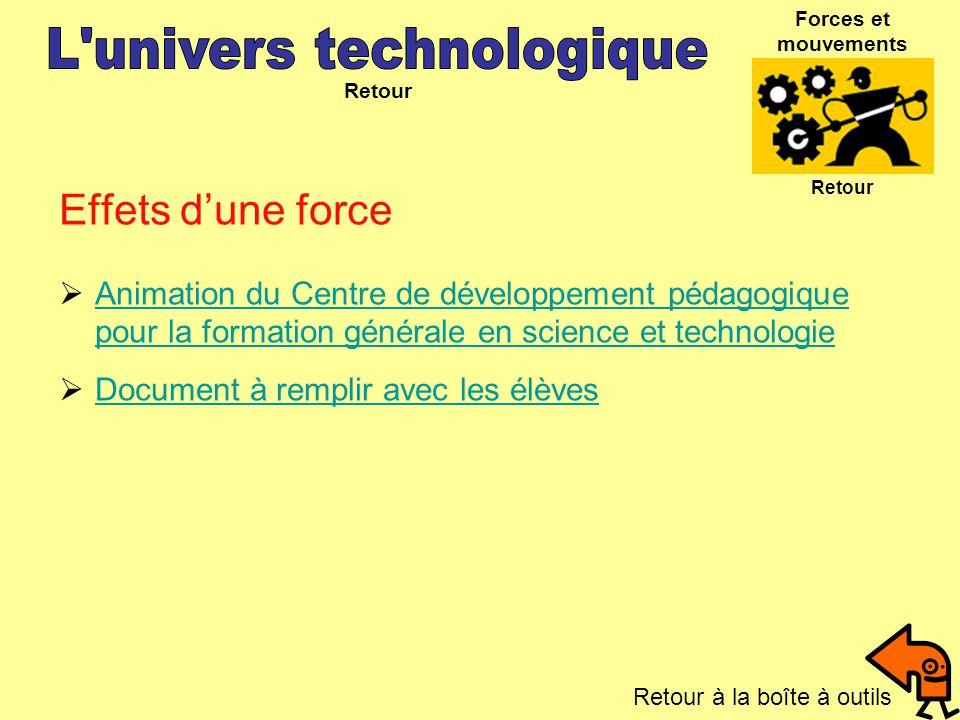 Retour Effets dune force Animation du Centre de développement pédagogique pour la formation générale en science et technologie Animation du Centre de
