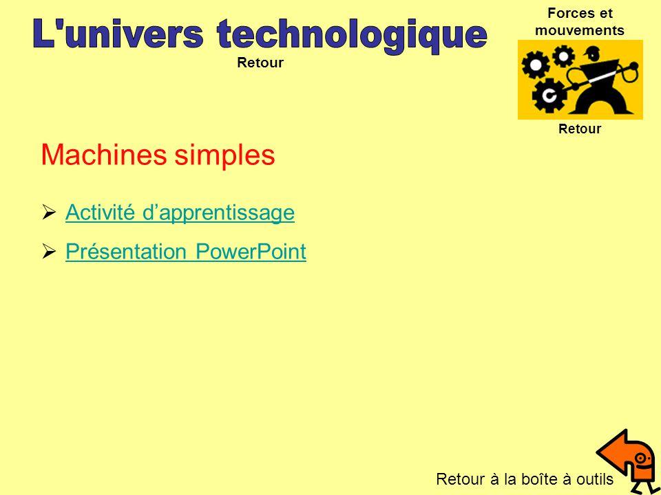 Retour Machines simples Activité dapprentissage Présentation PowerPoint Forces et mouvements Retour Retour à la boîte à outils