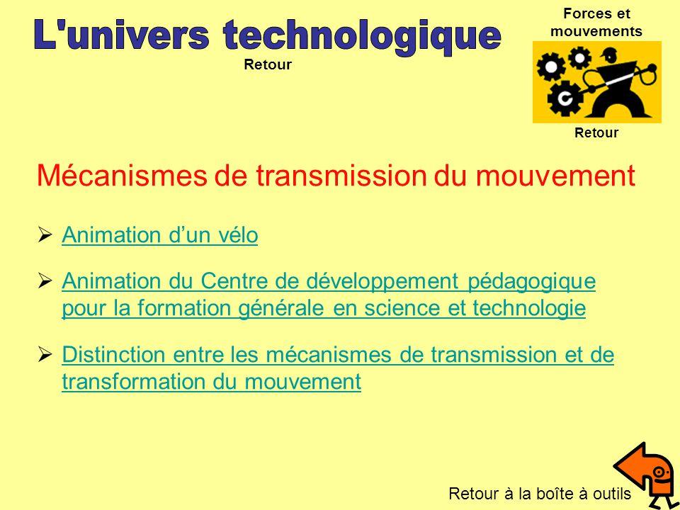 Retour Mécanismes de transmission du mouvement Animation dun vélo Animation du Centre de développement pédagogique pour la formation générale en scien
