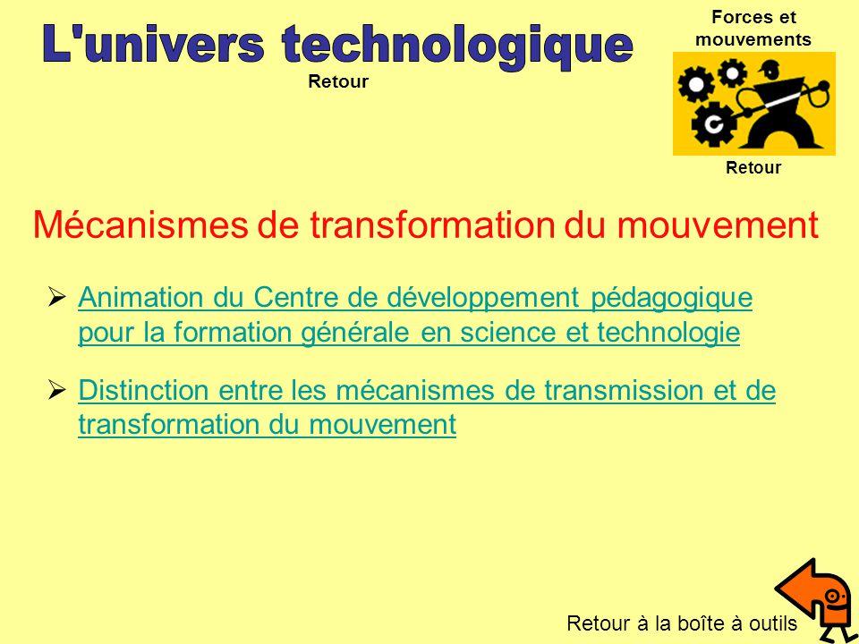 Retour Animation du Centre de développement pédagogique pour la formation générale en science et technologie Animation du Centre de développement péda