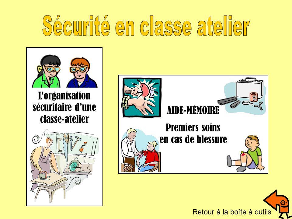 AIDE-MÉMOIRE Premiers soins en cas de blessure Lorganisation sécuritaire dune classe-atelier Retour à la boîte à outils