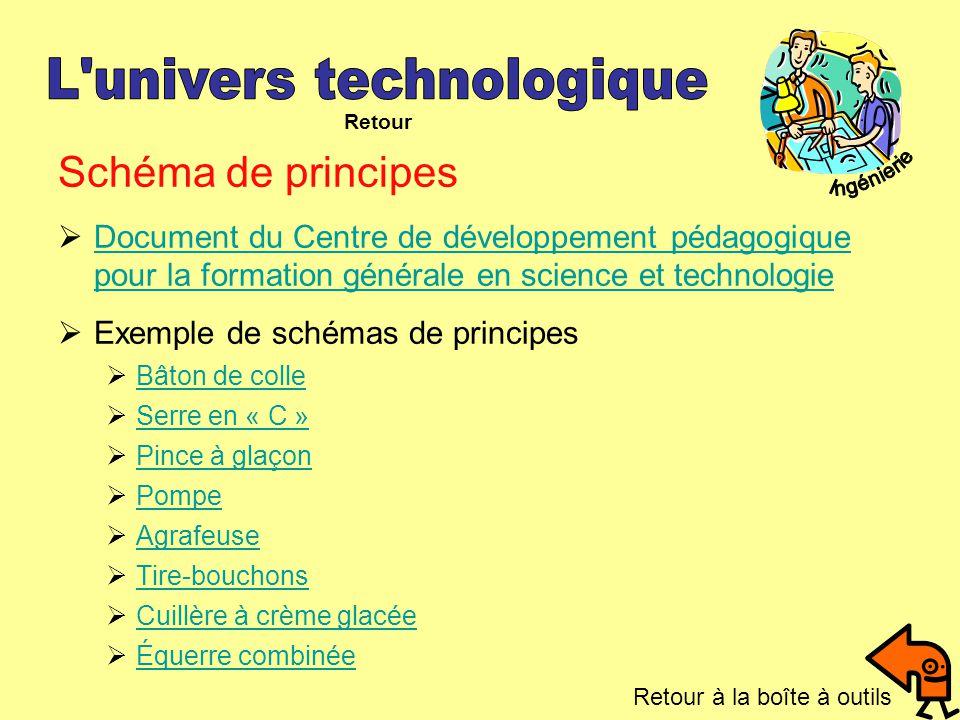 Schéma de principes Document du Centre de développement pédagogique pour la formation générale en science et technologie Document du Centre de dévelop