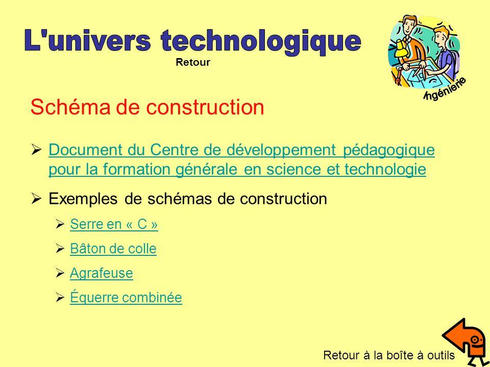 Schéma de construction Document du Centre de développement pédagogique pour la formation générale en science et technologie Document du Centre de déve
