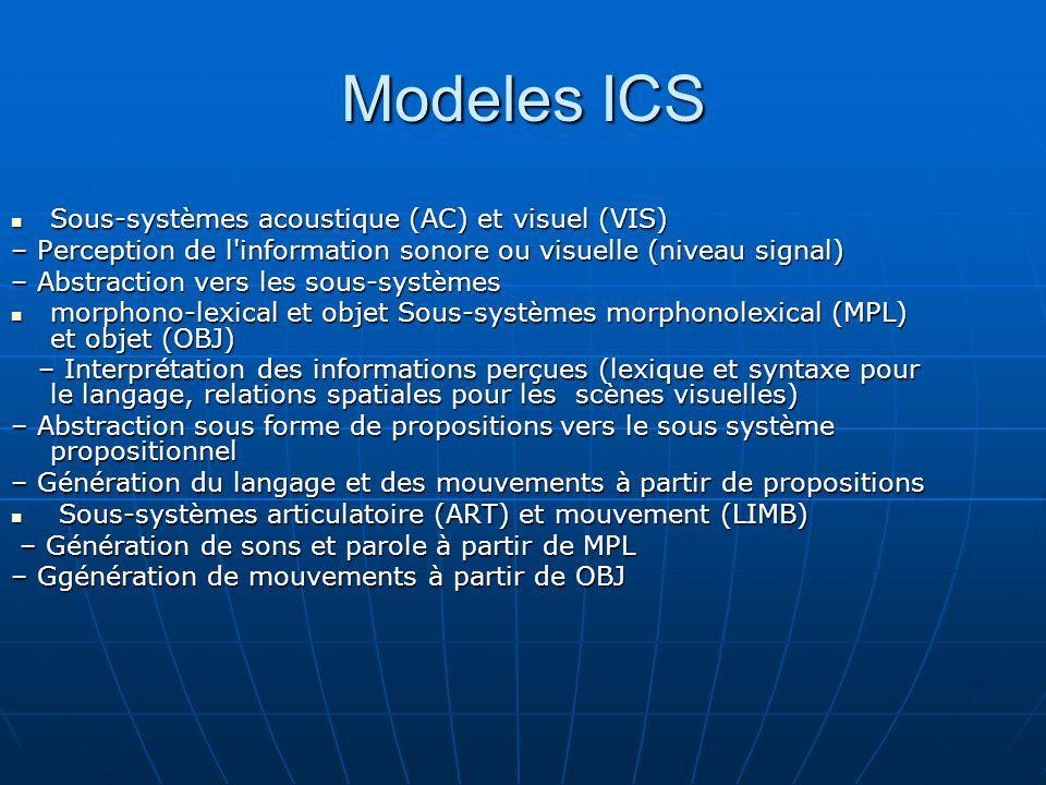 Modeles ICS Sous-systèmes acoustique (AC) et visuel (VIS) Sous-systèmes acoustique (AC) et visuel (VIS) – Perception de l'information sonore ou visuel