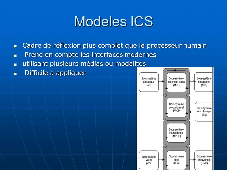 Modeles ICS Cadre de réflexion plus complet que le processeur humain Cadre de réflexion plus complet que le processeur humain Prend en compte les inte