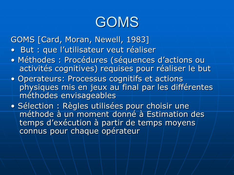 GOMS GOMS [Card, Moran, Newell, 1983] But : que lutilisateur veut réaliser But : que lutilisateur veut réaliser Méthodes : Procédures (séquences dacti