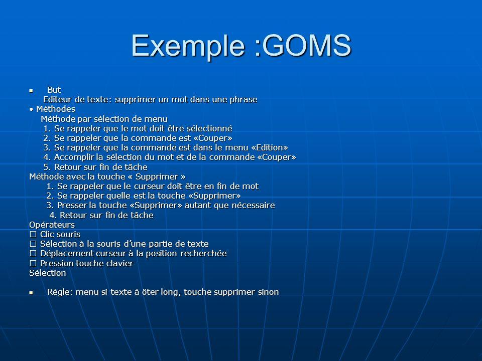 Exemple :GOMS But But Editeur de texte: supprimer un mot dans une phrase Editeur de texte: supprimer un mot dans une phrase Méthodes Méthodes Méthode