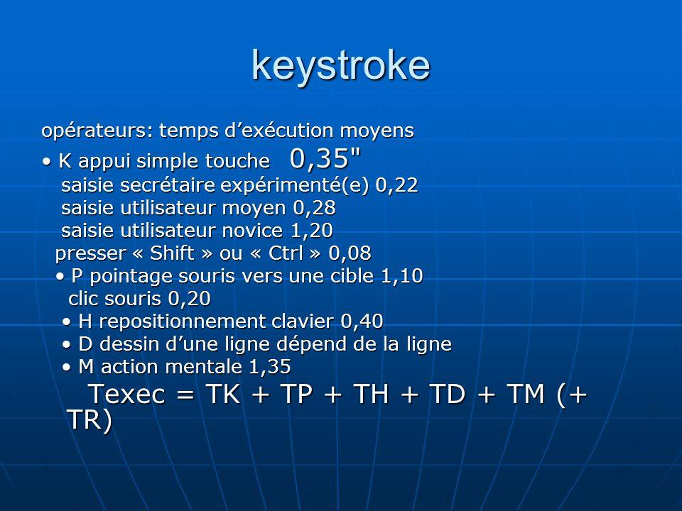 keystroke opérateurs: temps dexécution moyens K appui simple touche 0,35