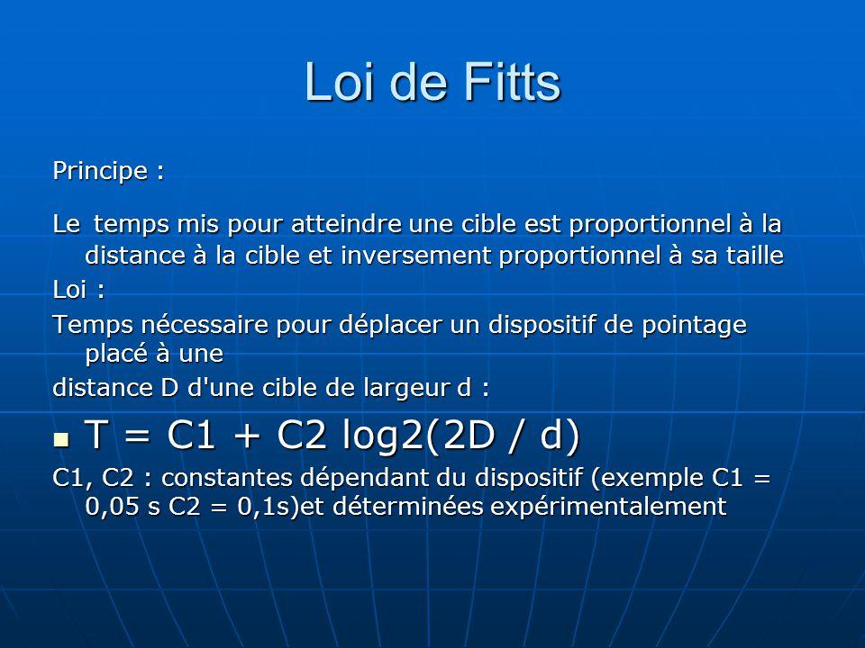 Loi de Fitts Principe : Le temps mis pour atteindre une cible est proportionnel à la distance à la cible et inversement proportionnel à sa taille Loi