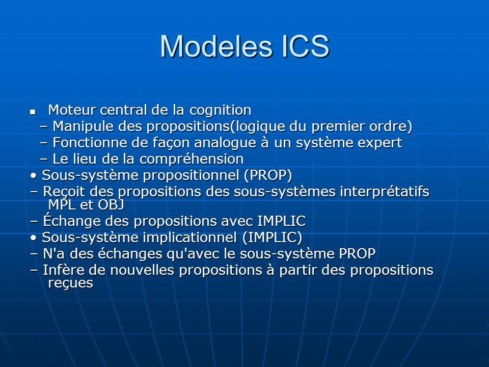 Modeles ICS Moteur central de la cognition Moteur central de la cognition – Manipule des propositions(logique du premier ordre) – Manipule des proposi
