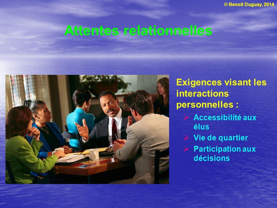 © Benoit Duguay, 2014 Attentes relationnelles Accessibilité aux élus Vie de quartier Participation aux décisions Exigences visant les interactions personnelles :