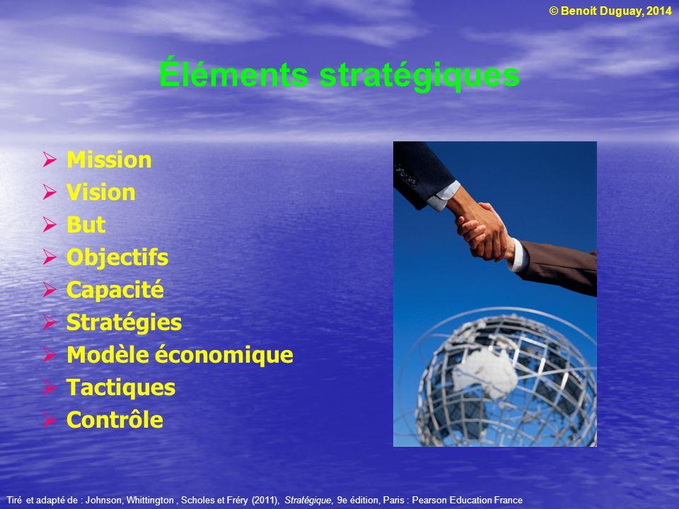 © Benoit Duguay, 2014 Éléments stratégiques Mission Vision But Objectifs Capacité Stratégies Modèle économique Tactiques Contrôle Tiré et adapté de : Johnson, Whittington, Scholes et Fréry (2011), Stratégique, 9e édition, Paris : Pearson Education France