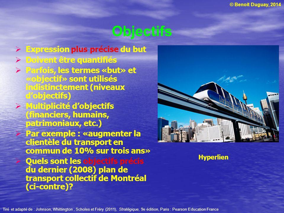 © Benoit Duguay, 2014 Objectifs Expression plus précise du but Doivent être quantifiés Parfois, les termes «but» et «objectif» sont utilisés indistinctement (niveaux dobjectifs) Multiplicité dobjectifs (financiers, humains, patrimoniaux, etc.) Par exemple : «augmenter la clientèle du transport en commun de 10% sur trois ans» Quels sont les objectifs précis du dernier (2008) plan de transport collectif de Montréal (ci-contre).