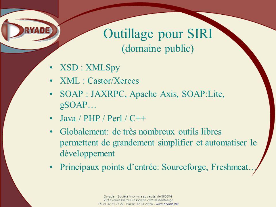 Dryade – Société Anonyme au capital de 38000 223 avenue Pierre Brossolette - 92120 Montrouge Tél 01 42 31 27 22 - Fax 01 42 31 29 66 - www.dryade.net Outillage pour SIRI (domaine public) XSD : XMLSpy XML : Castor/Xerces SOAP : JAXRPC, Apache Axis, SOAP:Lite, gSOAP… Java / PHP / Perl / C++ Globalement: de très nombreux outils libres permettent de grandement simplifier et automatiser le développement Principaux points dentrée: Sourceforge, Freshmeat…