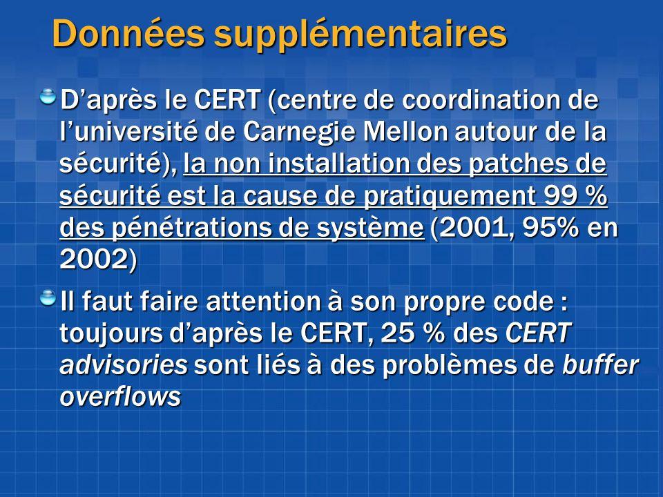 Données supplémentaires Daprès le CERT (centre de coordination de luniversité de Carnegie Mellon autour de la sécurité), la non installation des patch