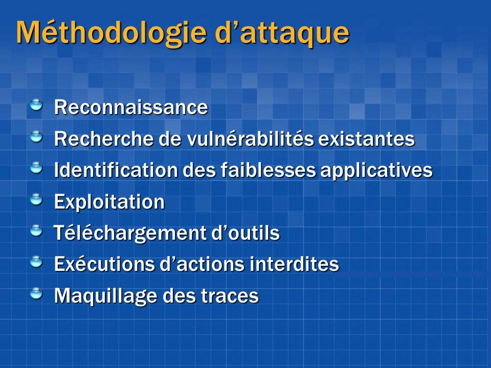 Méthodologie dattaque Reconnaissance Recherche de vulnérabilités existantes Identification des faiblesses applicatives Exploitation Téléchargement dou