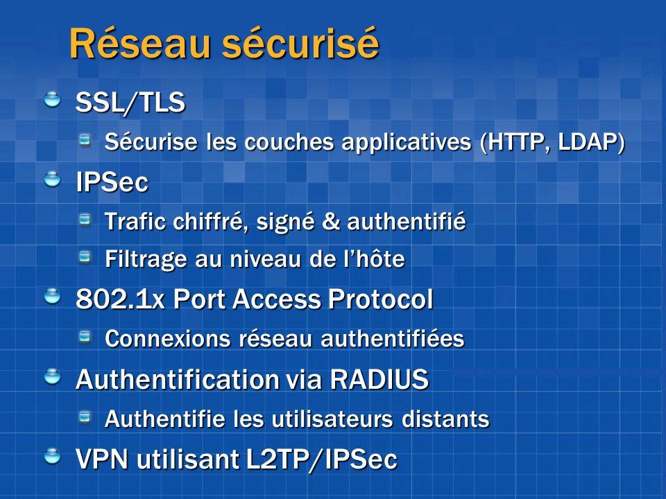Réseau sécurisé SSL/TLS Sécurise les couches applicatives (HTTP, LDAP) IPSec Trafic chiffré, signé & authentifié Filtrage au niveau de lhôte 802.1x Po