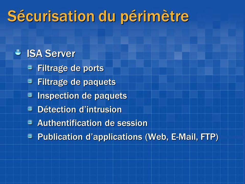 Sécurisation du périmètre ISA Server Filtrage de ports Filtrage de paquets Inspection de paquets Détection dintrusion Authentification de session Publ