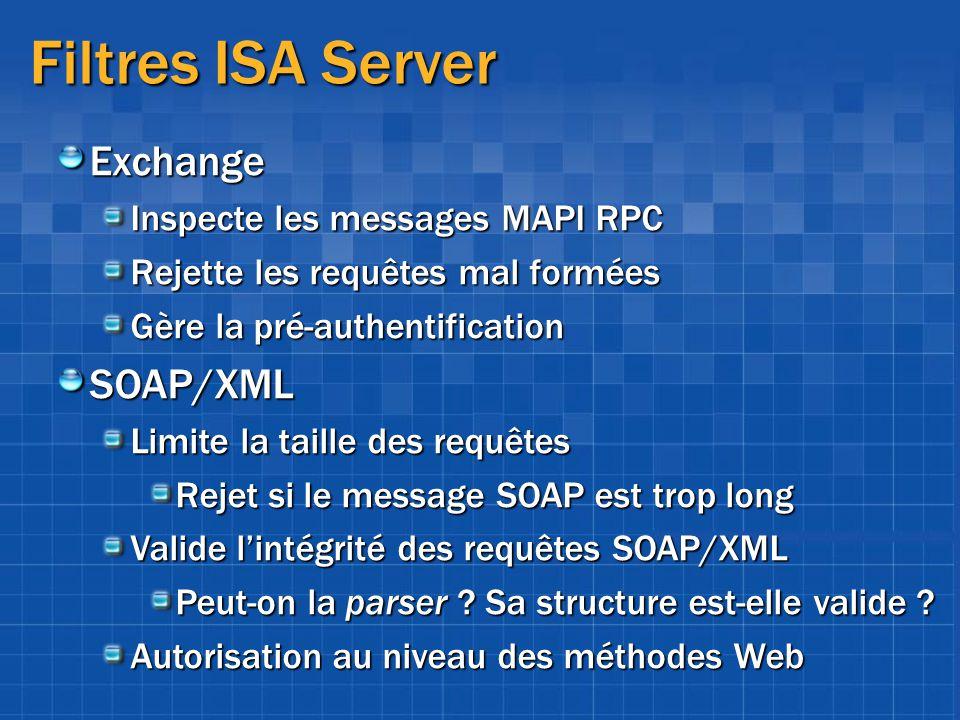 Filtres ISA Server Exchange Inspecte les messages MAPI RPC Rejette les requêtes mal formées Gère la pré-authentification SOAP/XML Limite la taille des