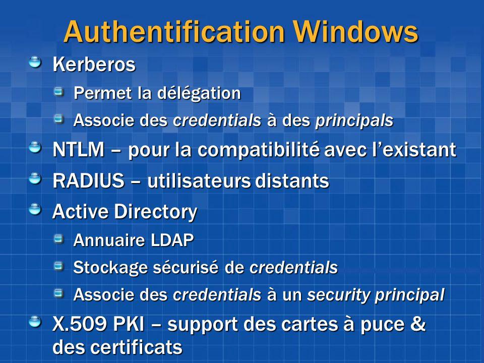 Authentification Windows Kerberos Permet la délégation Associe des credentials à des principals NTLM – pour la compatibilité avec lexistant RADIUS – u