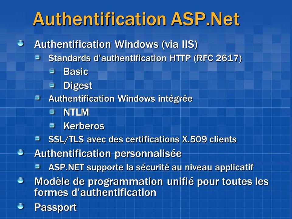 Authentification ASP.Net Authentification Windows (via IIS) Standards dauthentification HTTP (RFC 2617) BasicDigest Authentification Windows intégrée