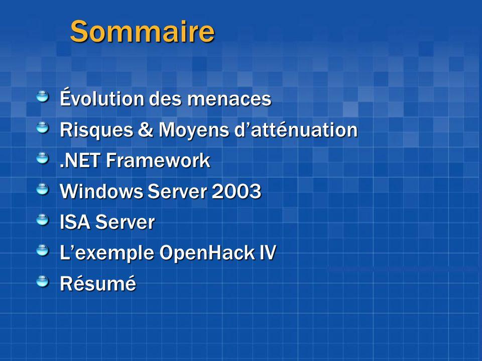 Sommaire Évolution des menaces Risques & Moyens datténuation.NET Framework Windows Server 2003 ISA Server Lexemple OpenHack IV Résumé