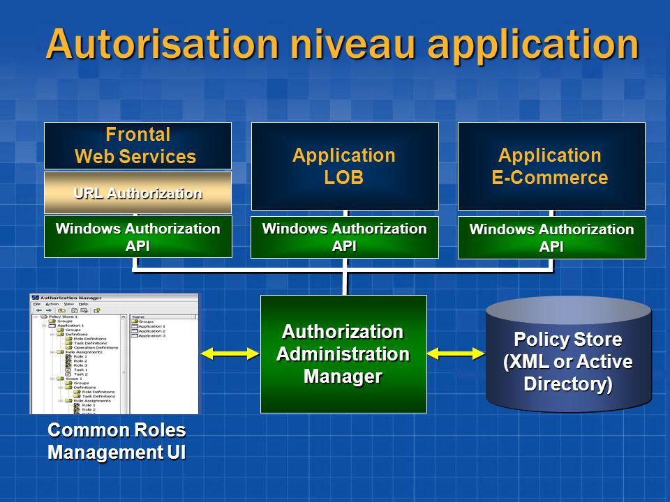 Autorisation niveau application Windows Authorization API Frontal Web Services Application E-Commerce Application LOB Windows Authorization API Author