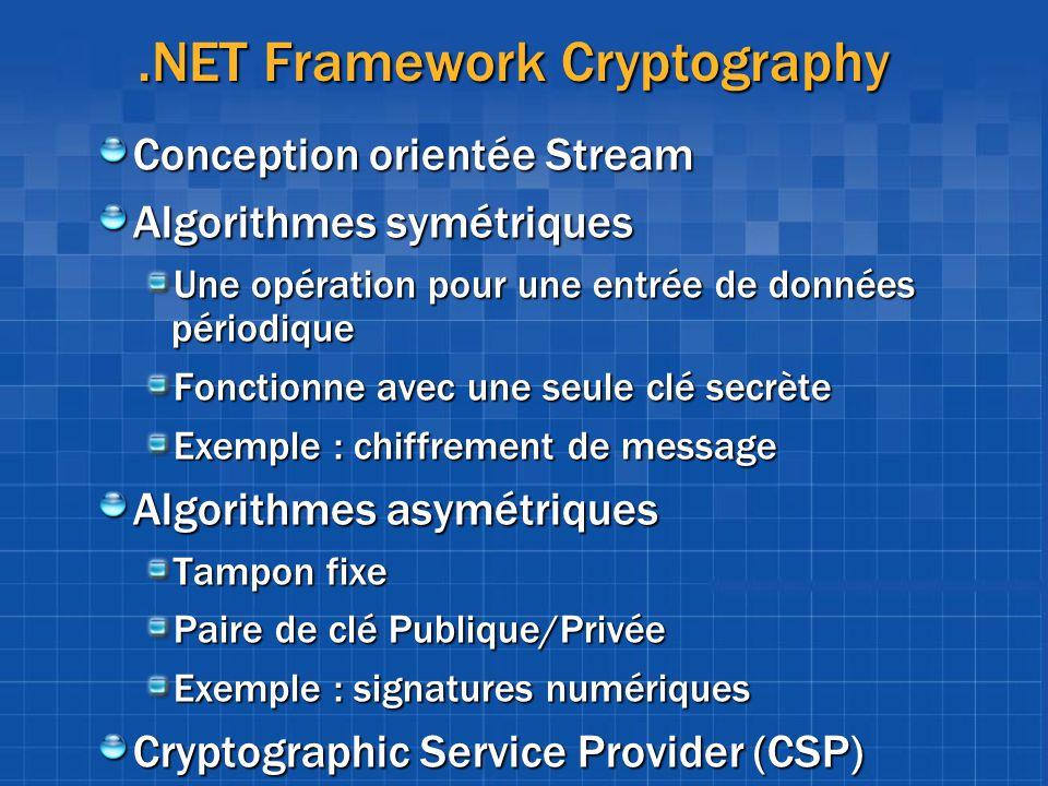 .NET Framework Cryptography Conception orientée Stream Algorithmes symétriques Une opération pour une entrée de données périodique Fonctionne avec une