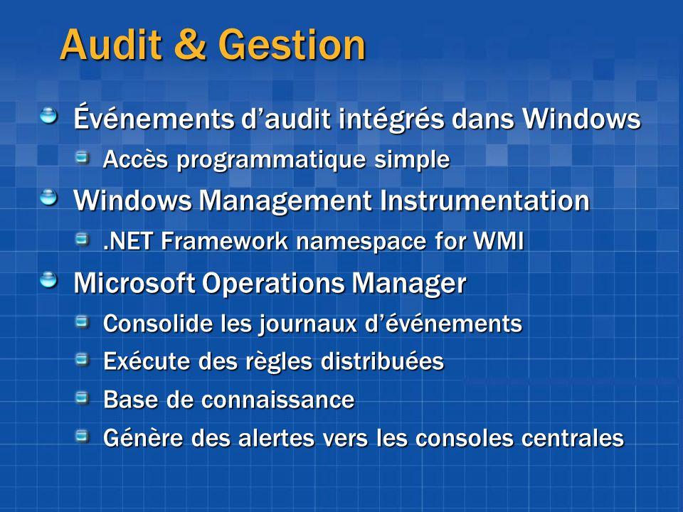 Audit & Gestion Événements daudit intégrés dans Windows Accès programmatique simple Windows Management Instrumentation.NET Framework namespace for WMI