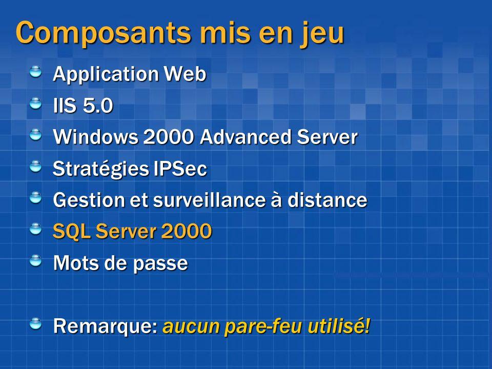 Composants mis en jeu Application Web IIS 5.0 Windows 2000 Advanced Server Stratégies IPSec Gestion et surveillance à distance SQL Server 2000 Mots de