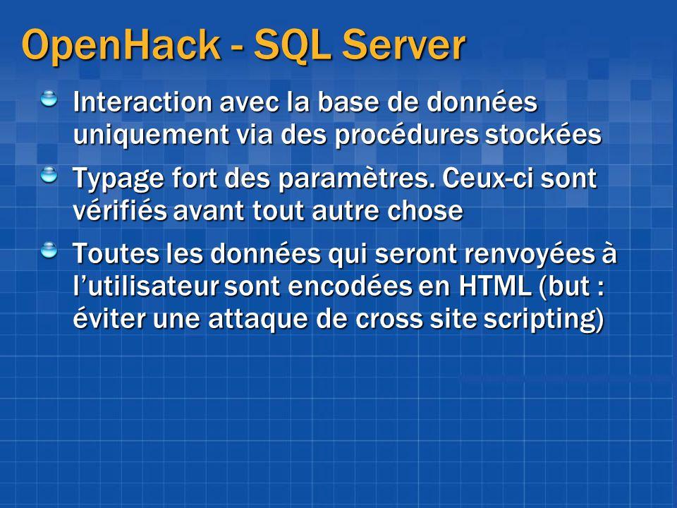 OpenHack - SQL Server Interaction avec la base de données uniquement via des procédures stockées Typage fort des paramètres. Ceux-ci sont vérifiés ava