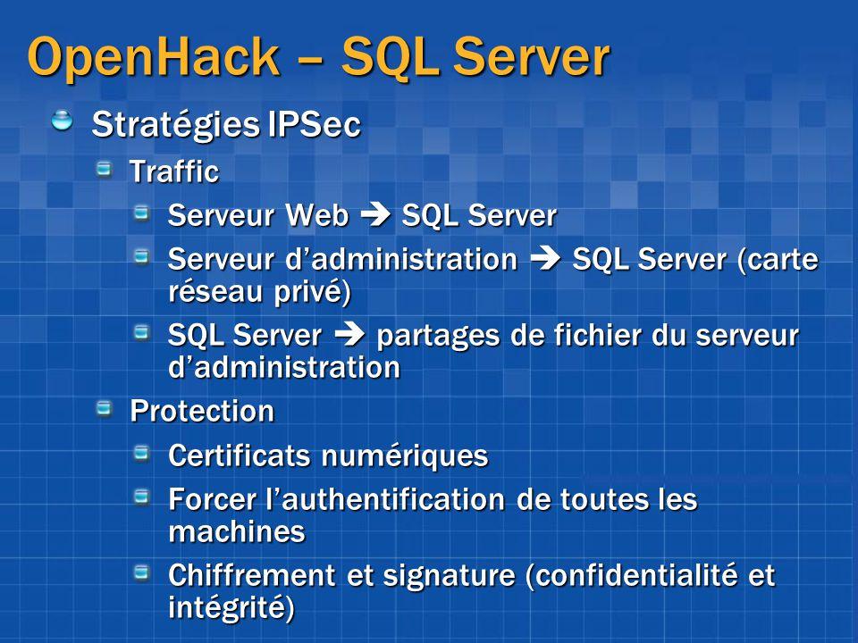 OpenHack – SQL Server Stratégies IPSec Traffic Serveur Web SQL Server Serveur dadministration SQL Server (carte réseau privé) SQL Server partages de f