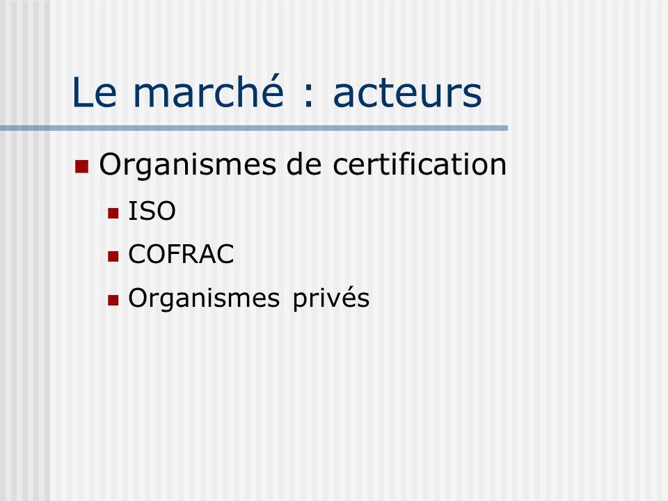 Le marché : acteurs Organismes de certification ISO COFRAC Organismes privés