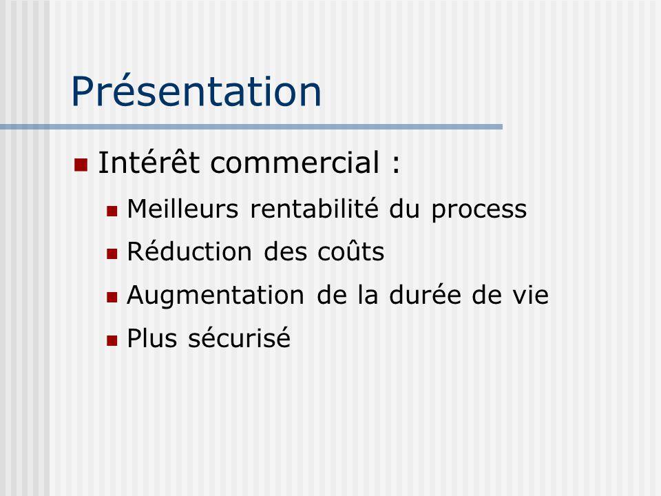 Présentation Intérêt commercial : Meilleurs rentabilité du process Réduction des coûts Augmentation de la durée de vie Plus sécurisé